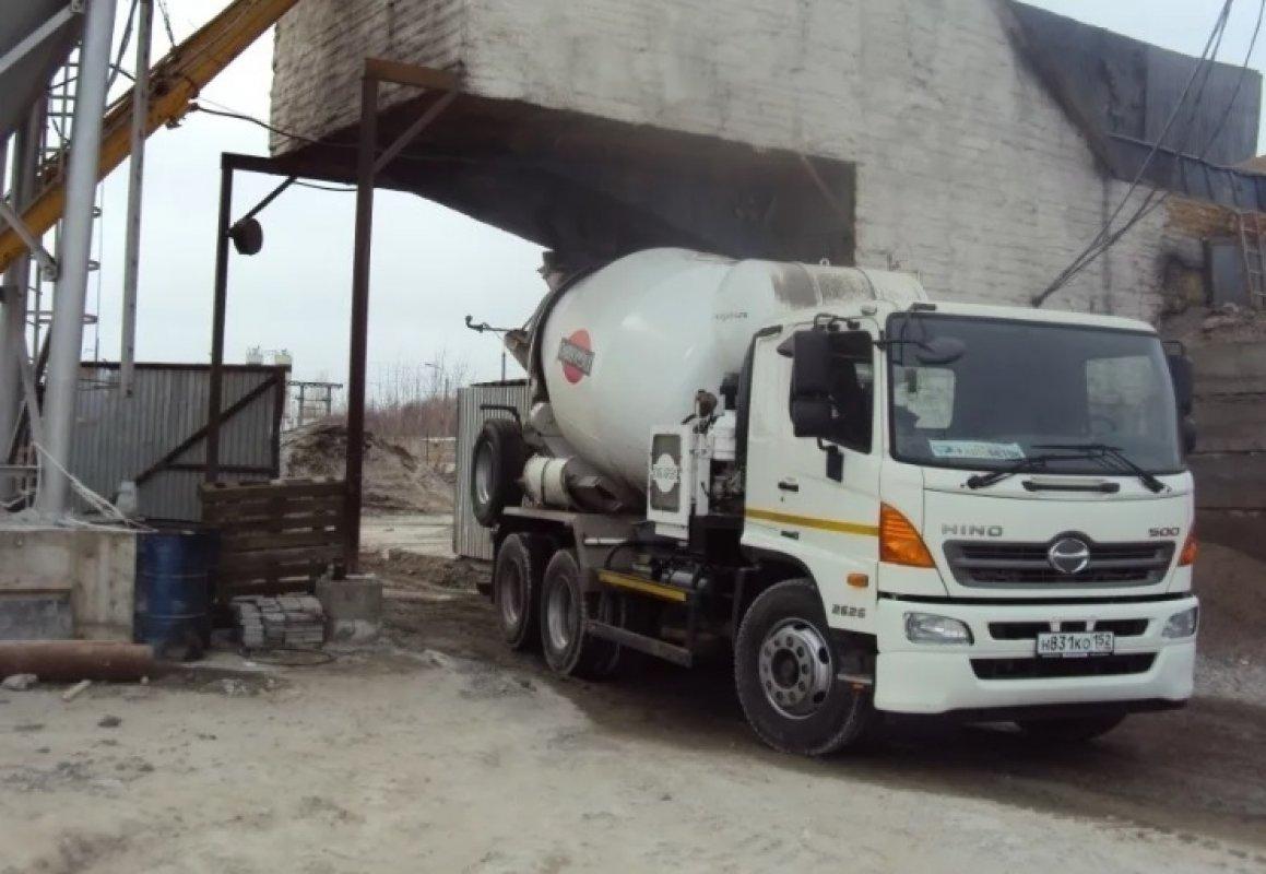 Заказать миксер бетона рязань роль заполнителей в строительных растворах