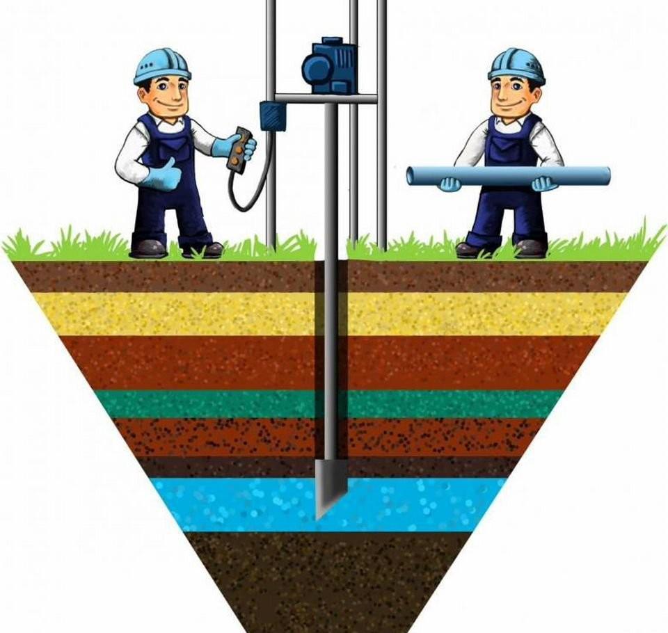 Бурим скважины на воду - Ряжск, цены, предложения специалистов